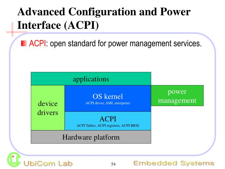 Advanced Configuration and Power Interface (ACPI)