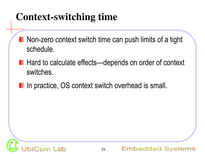 Context-switching time