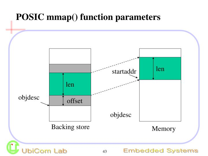 POSIC mmap() function parameters