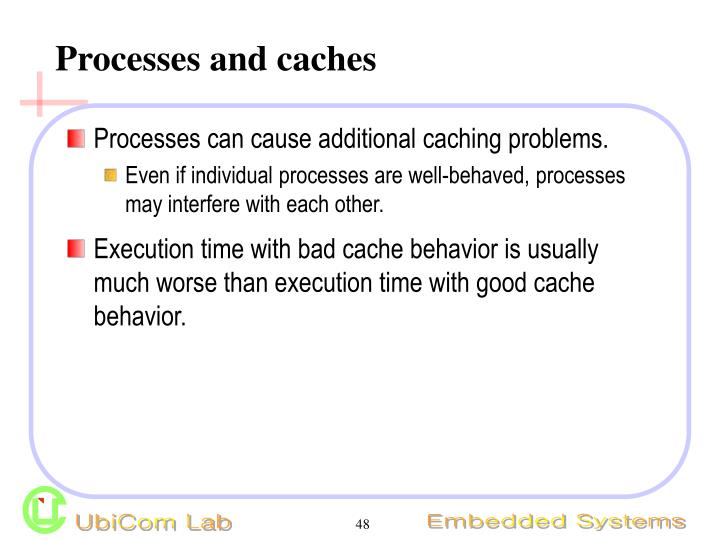 Processes and caches