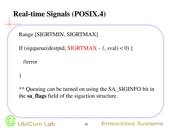Real-time Signals (POSIX.4)