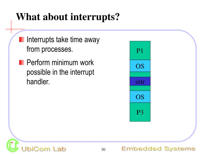 What about interrupts?