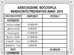 associazione bocciofila rendiconto preventivo anno 2010