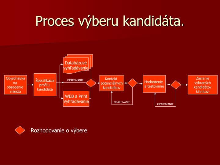 Proces výberu kandidáta.