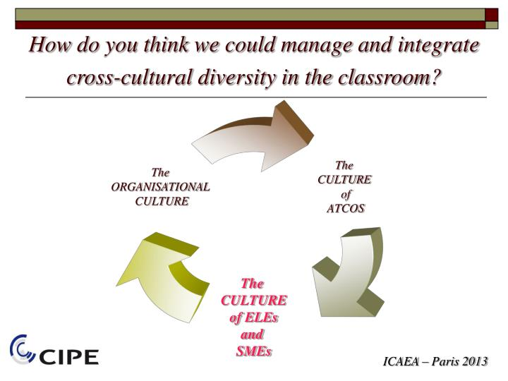 managing cross cultural issues Note: ocr errors may be found in this reference list extracted from the full text article acm has opted to expose the complete list rather than only correct and linked references brannen, jv and salk, je partnering across borders: negotiating organizational culture in a german-japan joint .