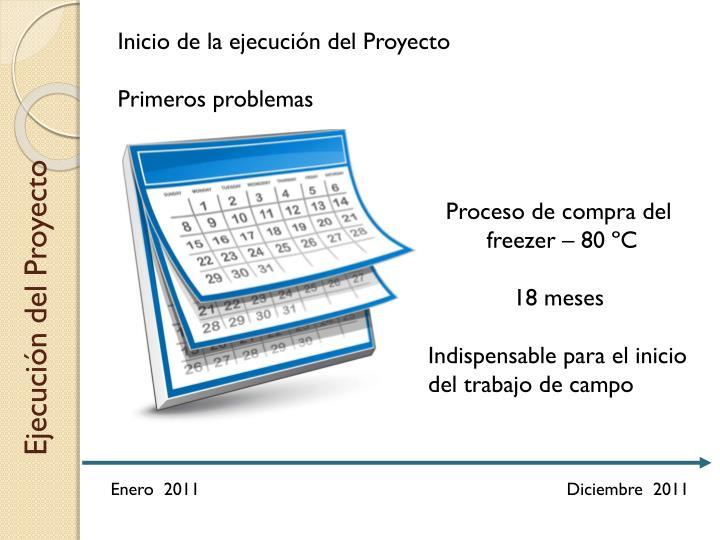 Inicio de la ejecución del Proyecto