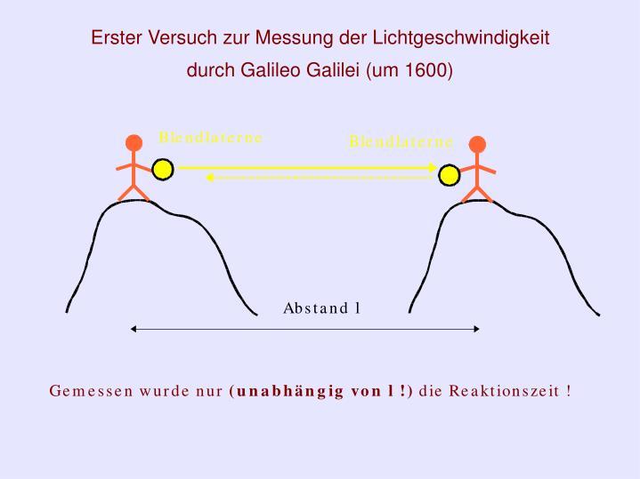Erster Versuch zur Messung der Lichtgeschwindigkeit