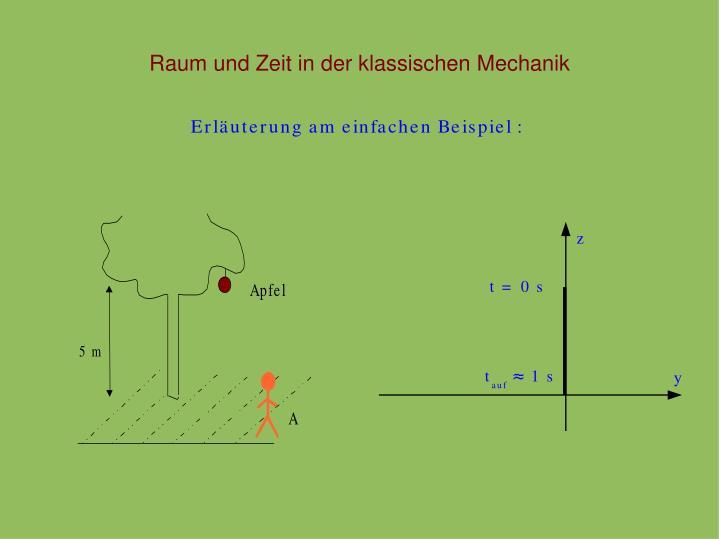 Raum und Zeit in der klassischen Mechanik