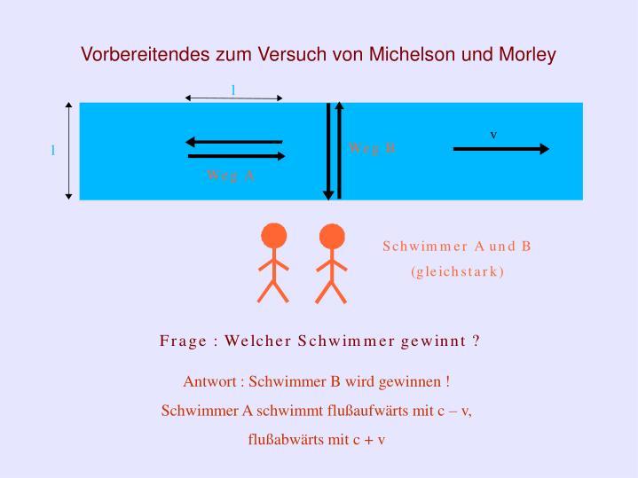 Vorbereitendes zum Versuch von Michelson und Morley