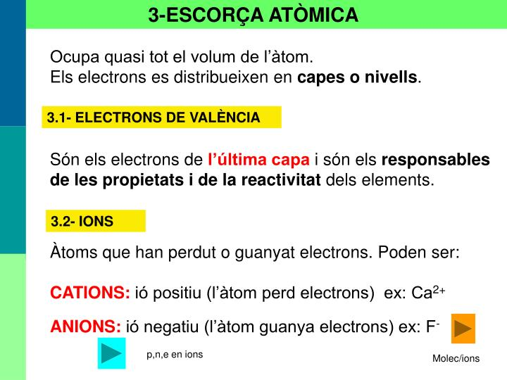 3-ESCORÇA ATÒMICA