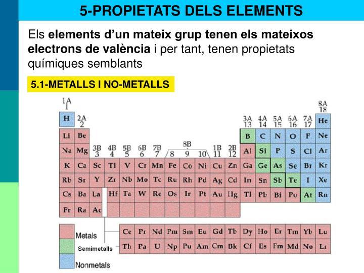 5-PROPIETATS DELS ELEMENTS