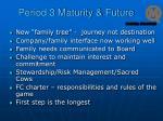 period 3 maturity future