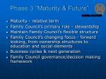 phase 3 maturity future