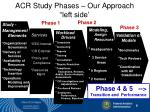 acr study phases our approach left side