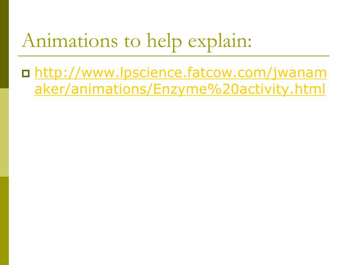 Animations to help explain: