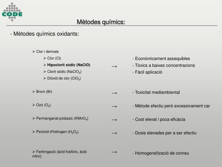 Mètodes químics: