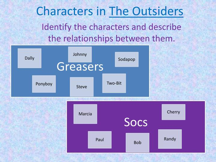 Characters in the outsiders