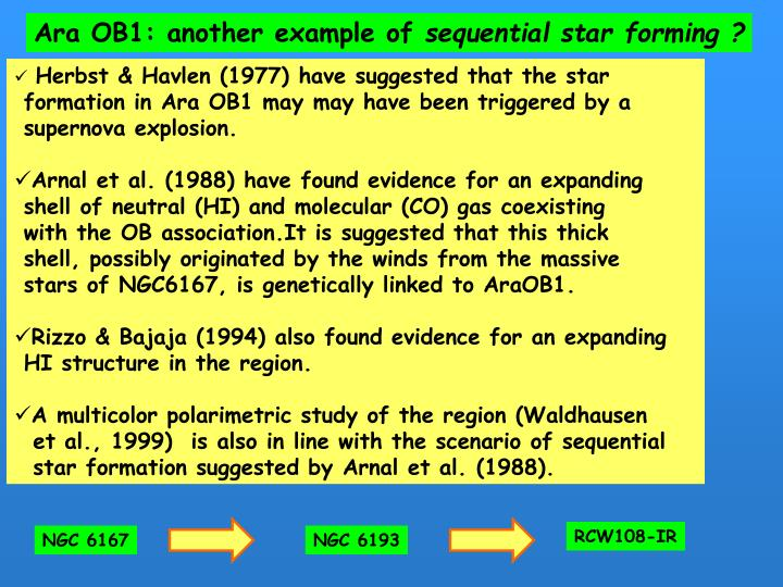 Ara OB1: another example of