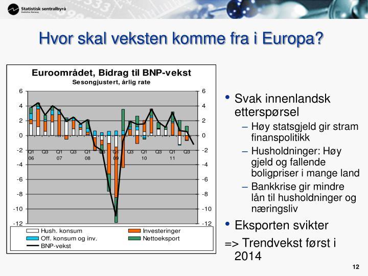 Hvor skal veksten komme fra i Europa?