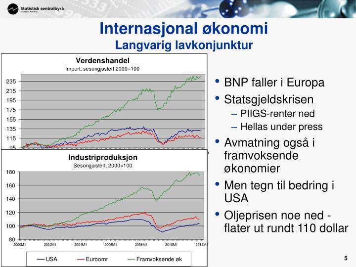 Internasjonal økonomi