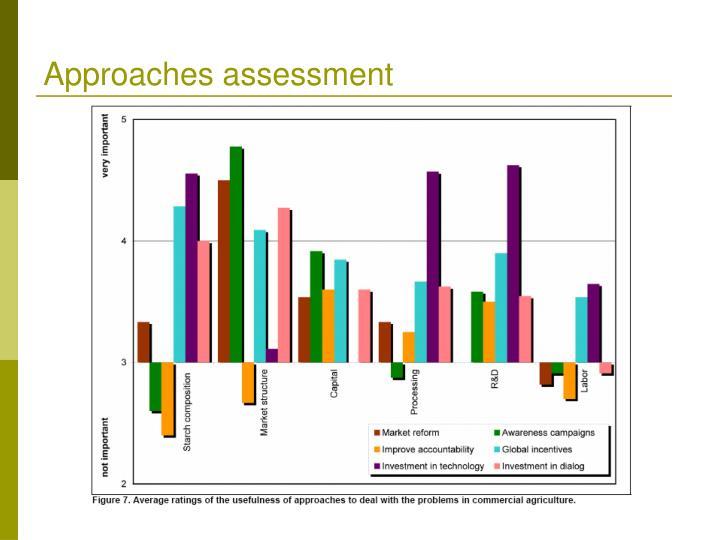Approaches assessment