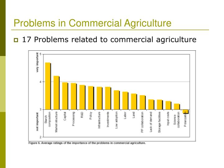 Problems in Commercial Agriculture