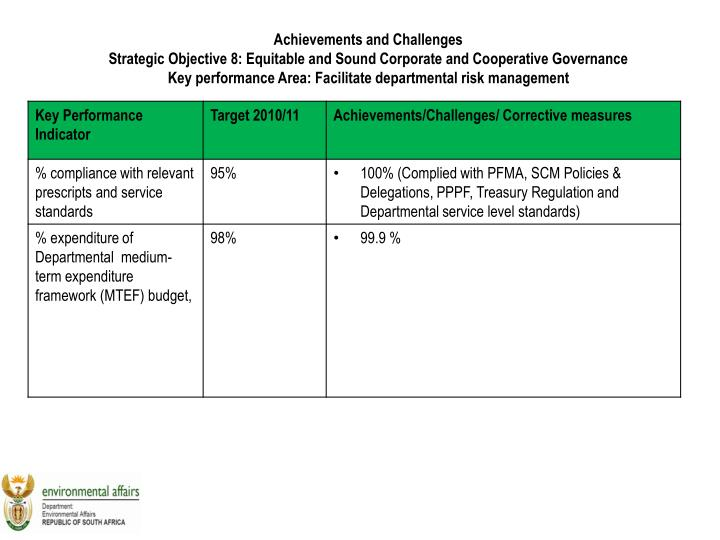 Achievements and Challenges