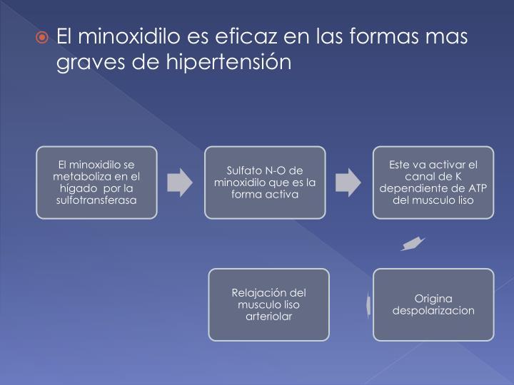 El minoxidilo es eficaz en las formas mas graves de hipertensión