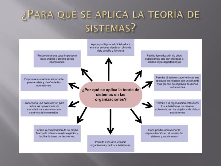 ¿Para qué se aplica la teoría de sistemas?