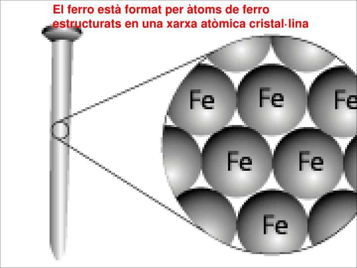 El ferro està format per àtoms de ferro estructurats en una xarxa atòmica cristal·lina