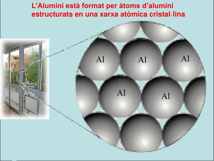 L'Alumini està format per àtoms d'alumini estructurats en una xarxa atòmica cristal·lina