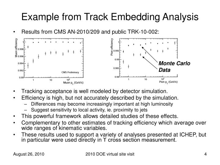 Example from Track Embedding Analysis