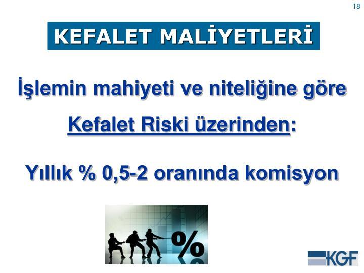 KEFALET MALİYETLERİ