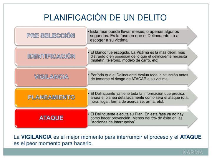 PLANIFICACIÓN DE UN DELITO
