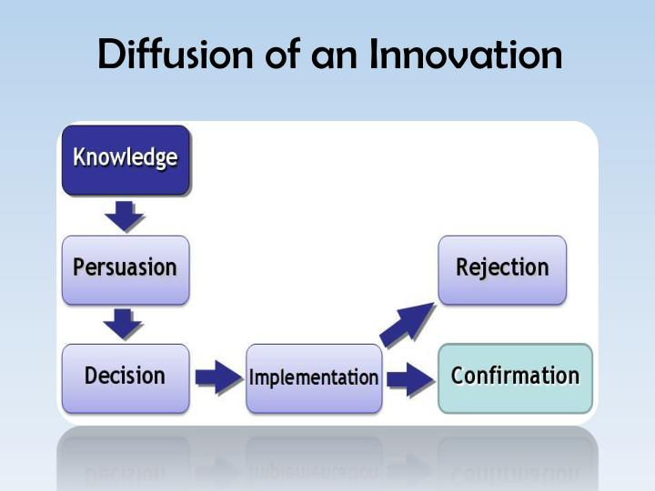Diffusion of an Innovation