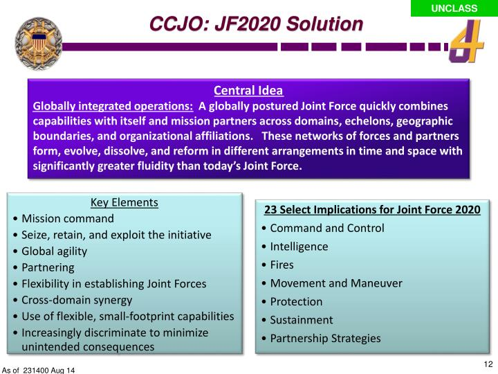 CCJO: JF2020 Solution