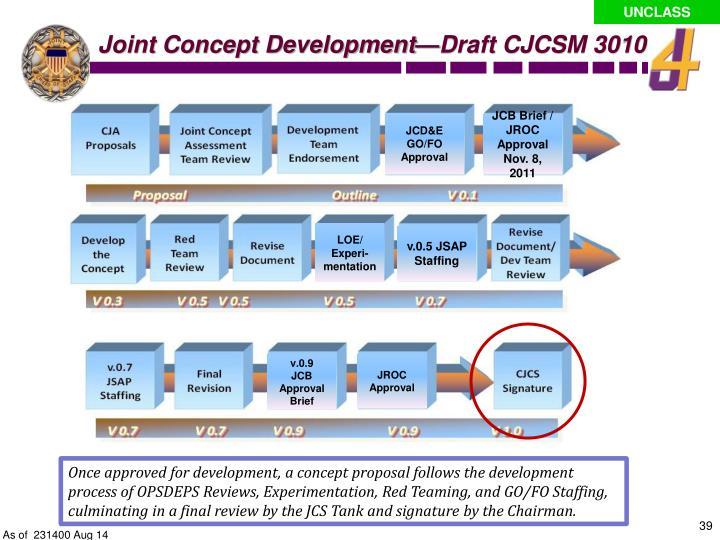 Joint Concept Development—Draft CJCSM 3010