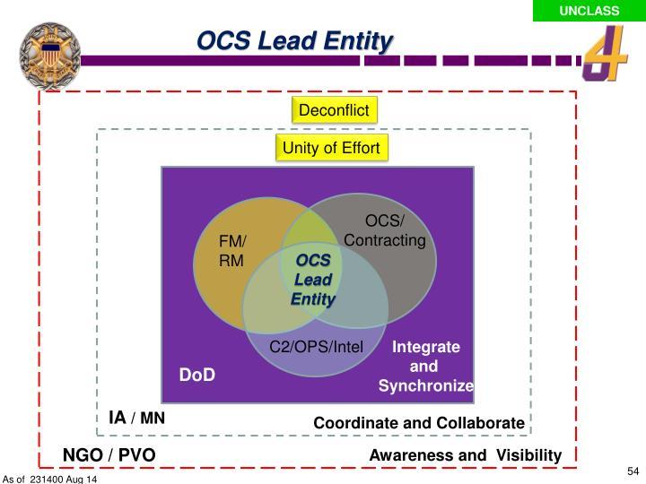 OCS Lead Entity