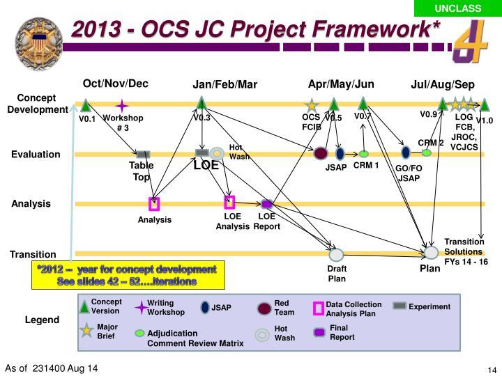 2013 - OCS JC Project Framework*