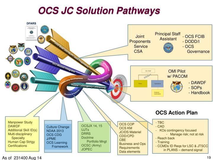 OCS JC Solution Pathways