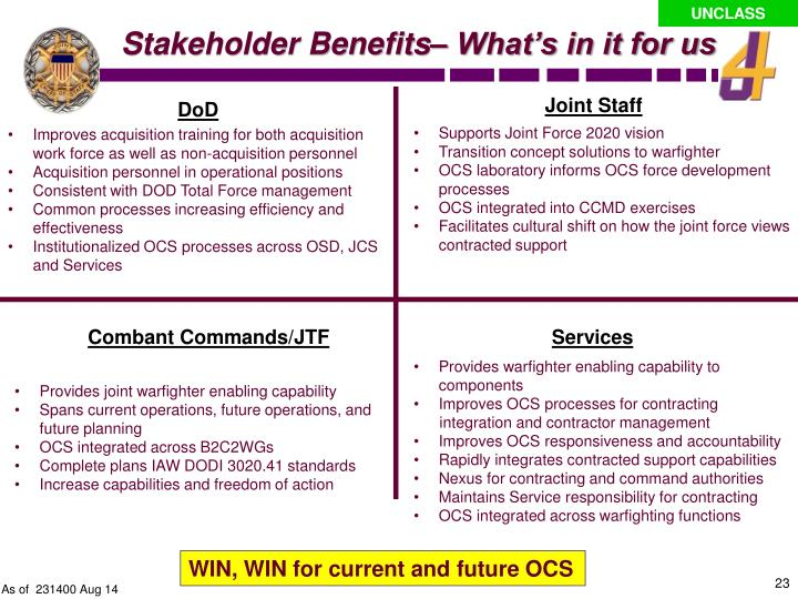 Stakeholder Benefits– What's in it for us