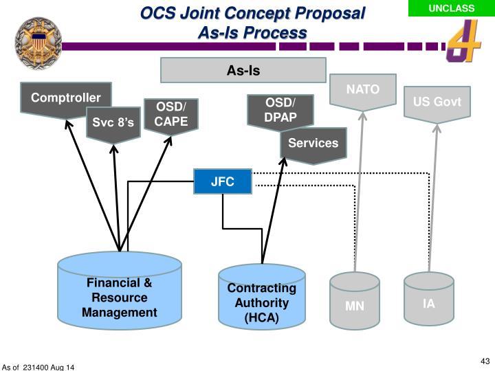 OCS Joint Concept