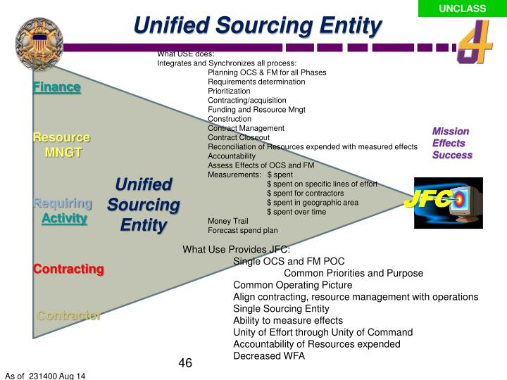 Unified Sourcing Entity
