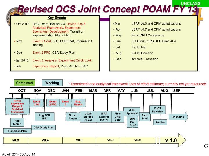 Revised OCS