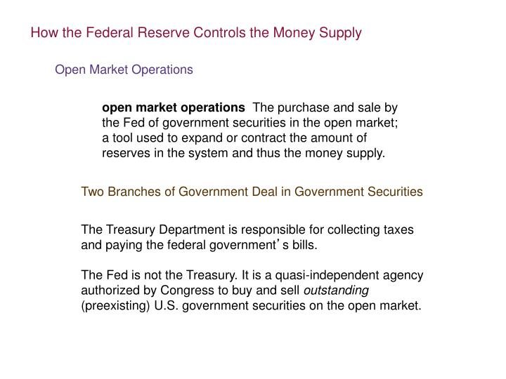 How the Federal Reserve Controls the Money Supply