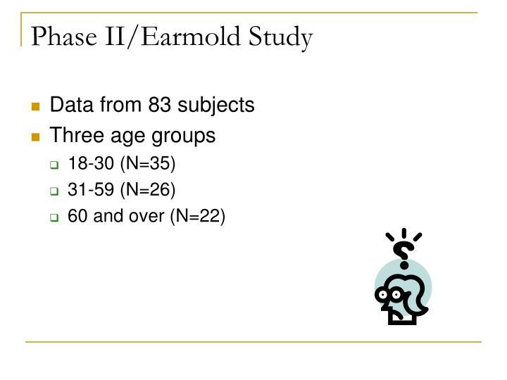Phase II/Earmold Study