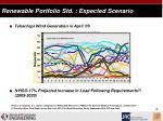 renewable portfolio std expected scenario