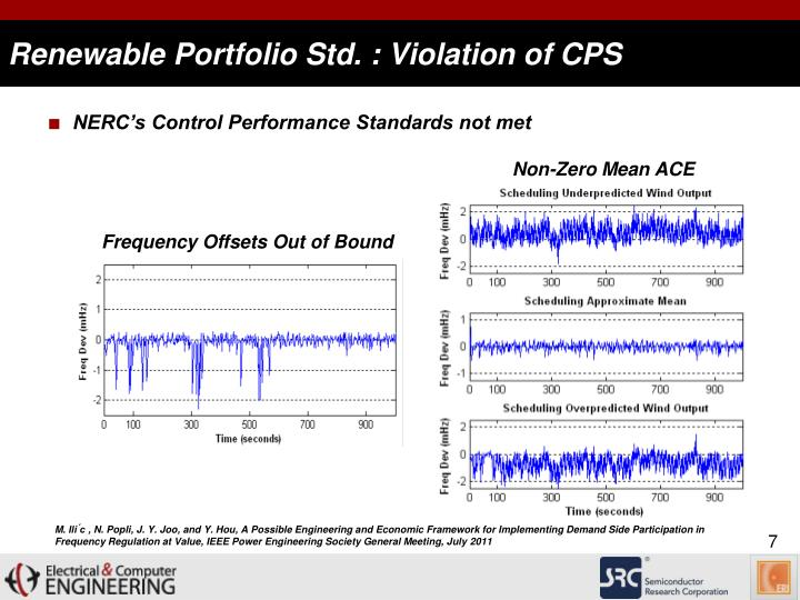 Renewable Portfolio Std. : Violation of CPS