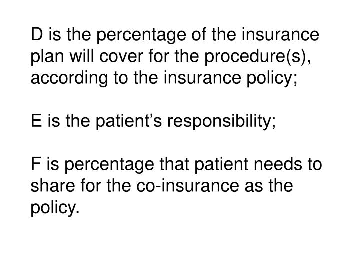 D is the percentage of the insurance plan will cover for the procedure(s), according to the insurance policy;