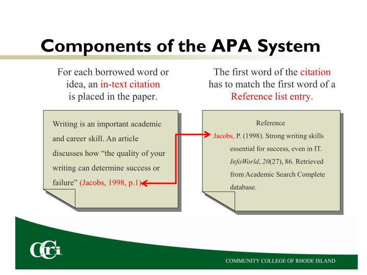 Components of the APA System